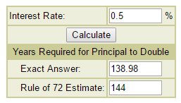 Rule Of 72 Calculator Image At Point 5